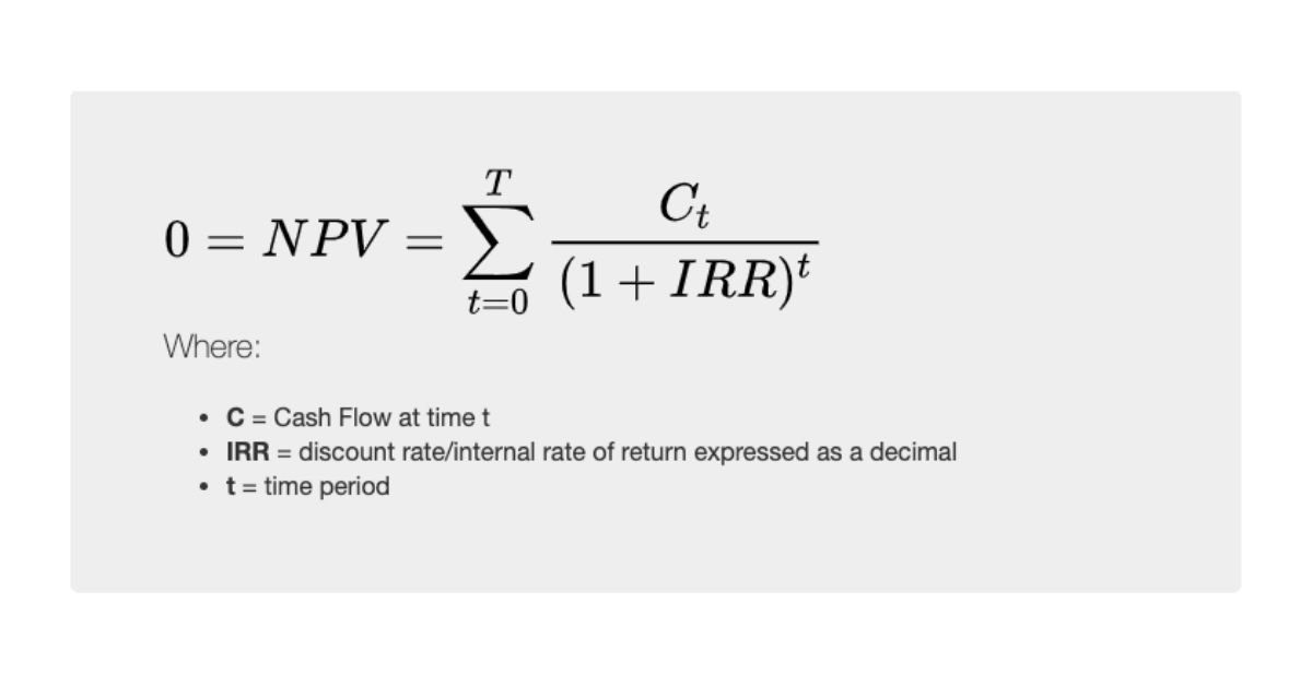 Internal Rate of Return IRR Formula